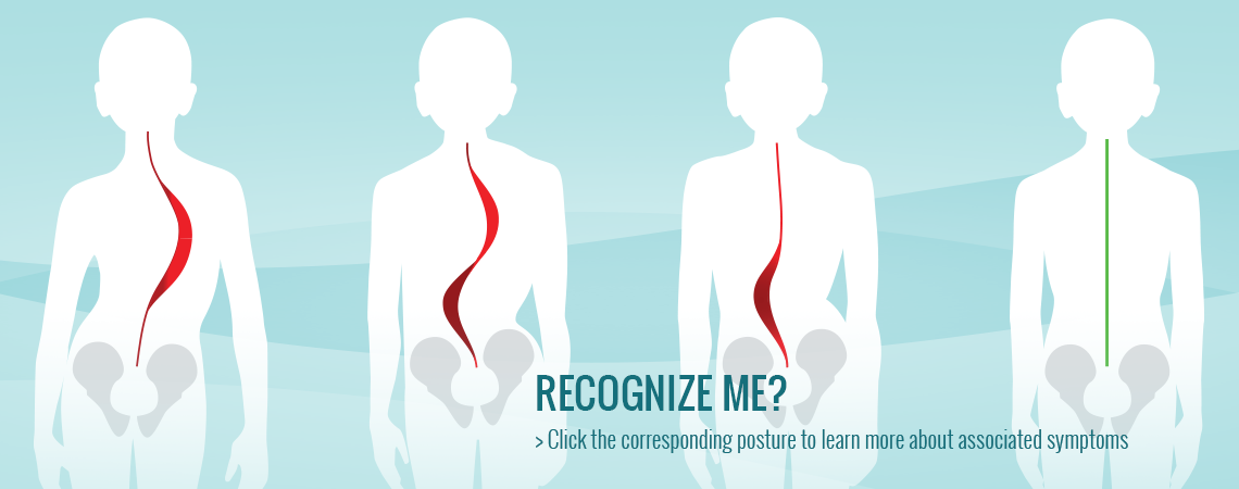 RECOGNIZE ME? Click the corresponding posture to learn more about associated symptoms
